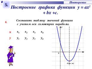 Построение графика функции у = ах2 + bх +с. 6. Составить таблицу значений фун