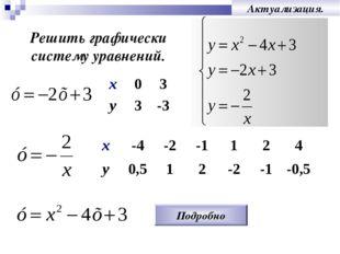 Актуализация. Решить графически систему уравнений. Подробно х03 у3-3 х-4