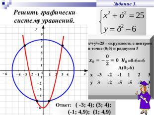 Задание 3. Решить графически систему уравнений. Ответ: ( -3; 4); (3; 4); (-1;