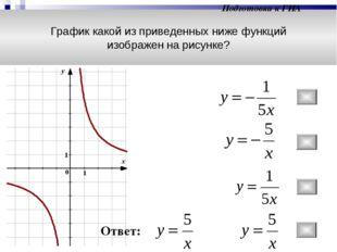 График какой из приведенных ниже функций изображен на рисунке? Подготовка к Г