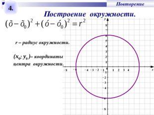 Повторение 4. Построение окружности. r – радиус окружности. (x0; у0 )– коорди