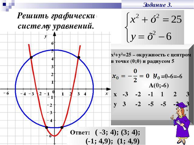 Задание 3. Решить графически систему уравнений. Ответ: ( -3; 4); (3; 4); (-1;...