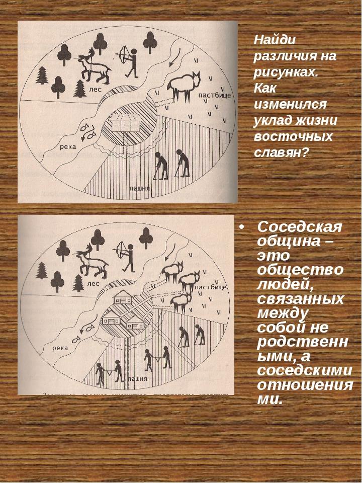 Соседская община – это общество людей, связанных между собой не родственными,...