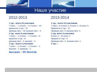 Наше участие 2012-20132013-2014 1 тур – всего 24 участника:  7 класс – 7, 8