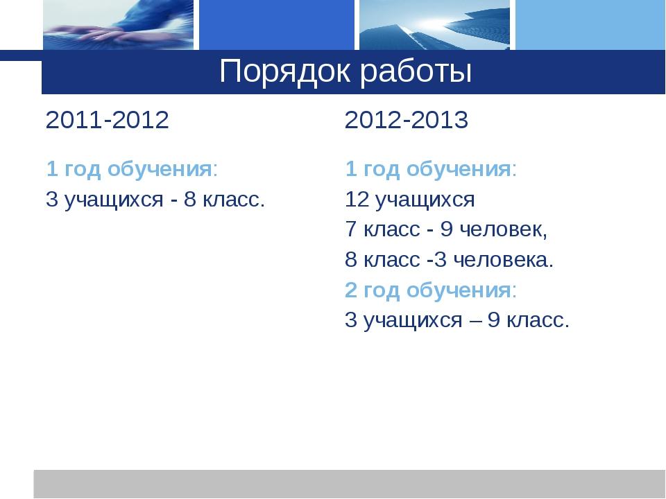 Порядок работы 2011-20122012-2013 1 год обучения: 3 учащихся - 8 класс.1 г...