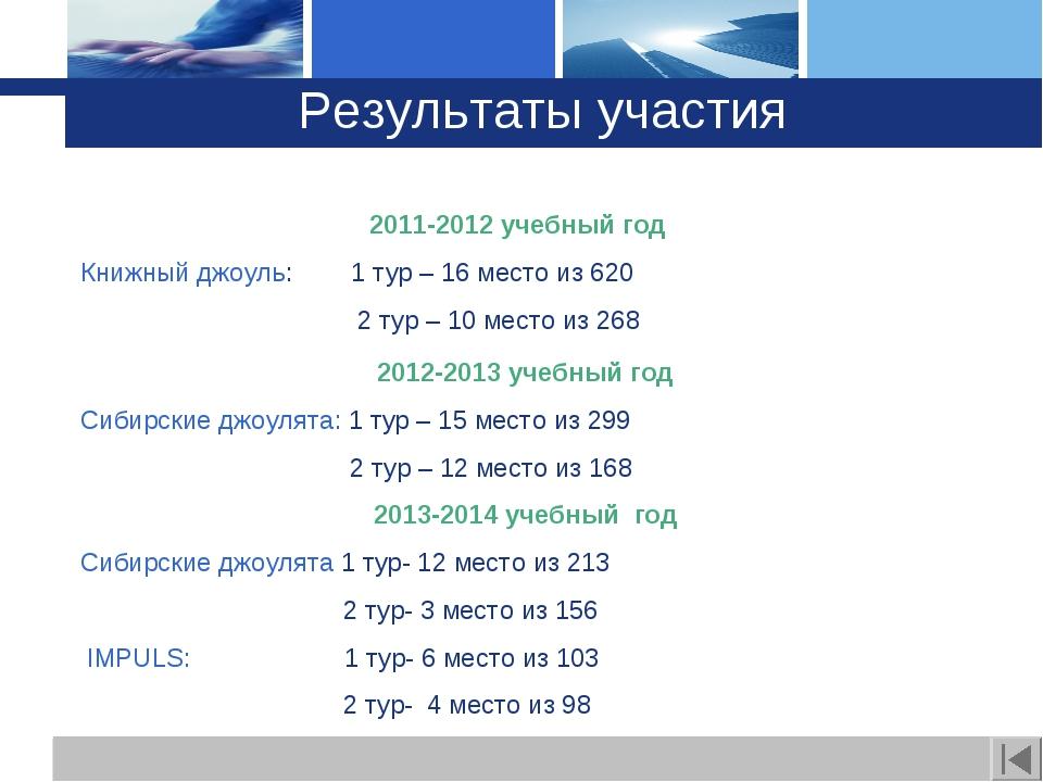 Результаты участия 2011-2012 учебный год Книжный джоуль: 1 тур – 16 место из...