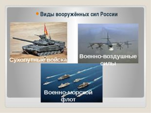 Виды вооружённых сил России Сухопутные войска Военно-воздушные силы Военно-м