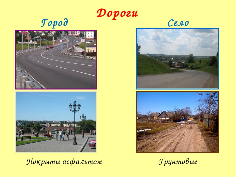 Город Село Покрыты асфальтом Грунтовые Дороги
