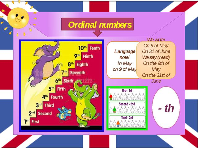 Ordinal numbers - th Language note! in May on 9 of May We write On 9 of May...