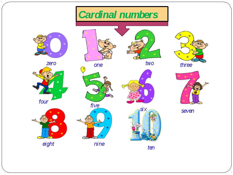 Cardinal numbers zero one two three four five six seven eight nine ten