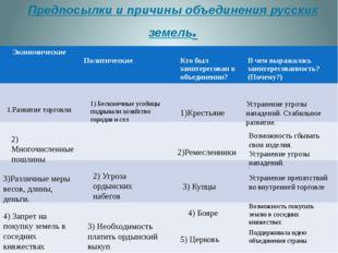 Предпосылки и причины объединения русских земель. 1.Развитие торговли 2) Мно