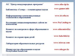"АО ""Центр международных программ"" www.edu-cip.kz Библиотека «Гумер» – гумани"
