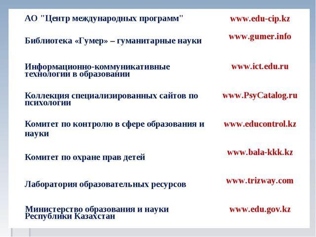 "АО ""Центр международных программ"" www.edu-cip.kz Библиотека «Гумер» – гумани..."