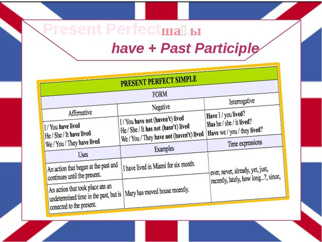 Present Perfect шағы have + Past Participle