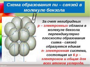 Схема образования пи – связей в молекуле бензола За счет негибридных р – элек