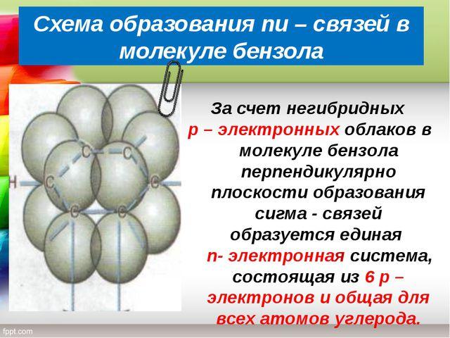 Схема образования пи – связей в молекуле бензола За счет негибридных р – элек...