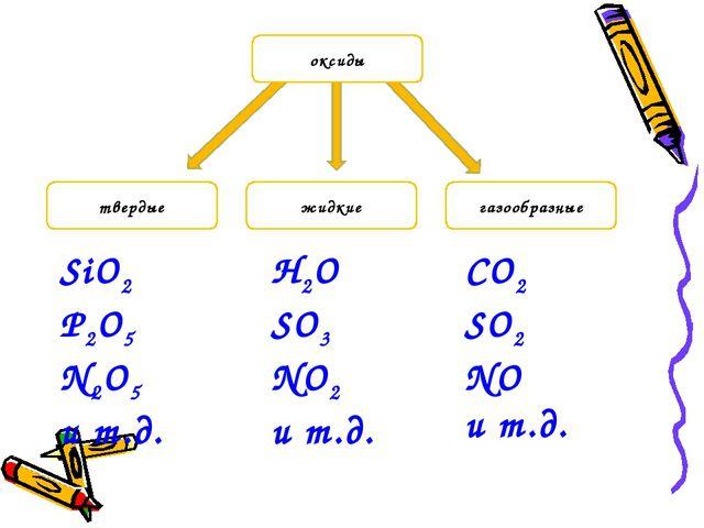 твердые газообразные жидкие оксиды SiO2 P2O5 N2O5 и т.д. CO2 SO2 NO и т.д. H2...