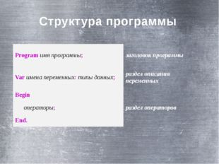 Структура программы  Programимя программы; заголовокпрограммы Varимена перем