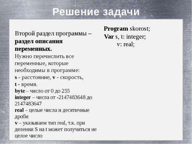 Решение задачи Второй раздел программы – раздел описания переменных. Нужно п...