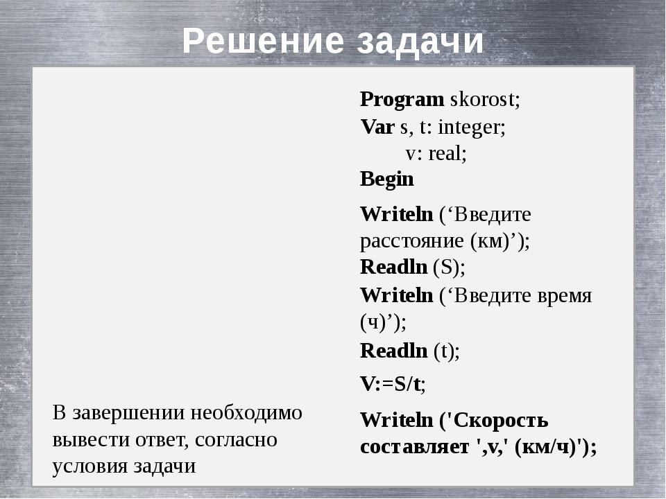 Решение задачи Writeln ('Введите расстояние (км)'); Program skorost; Begin R...