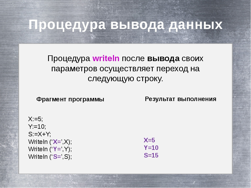 Процедура вывода данных Процедура writeln после вывода своих параметров осущ...