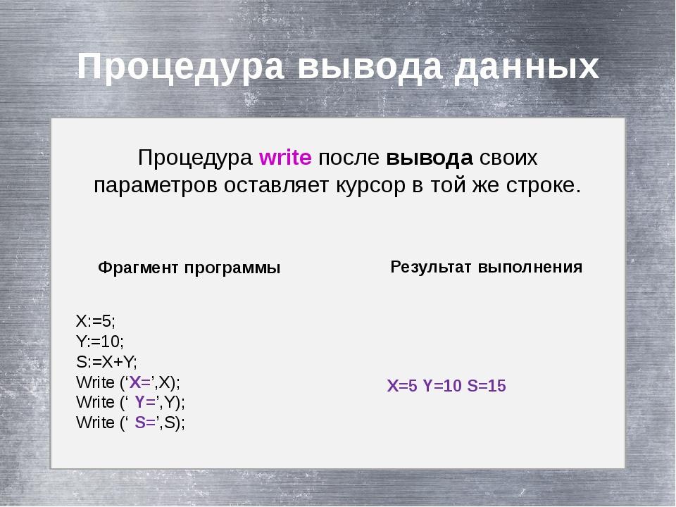 Процедура вывода данных Процедура write после вывода своих параметров оставл...