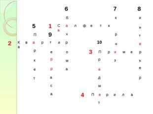 С а л ф е т к а К в а р т и р а П р и м е р П е р и л а П р к е т е р а с а р