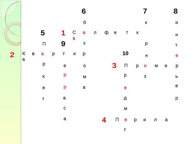 С а л ф е т к а К в а р т и р а П р и м е р П е р и л а П р к е т е р а с а р...