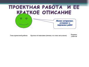 Тема проектной работыКраткое её описание (почему эта тема актуальна)Подпис