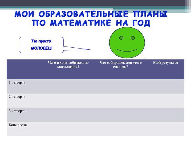 Чего я хочу добиться по математике?Что собираюсь для этого сделать?Мой рез...