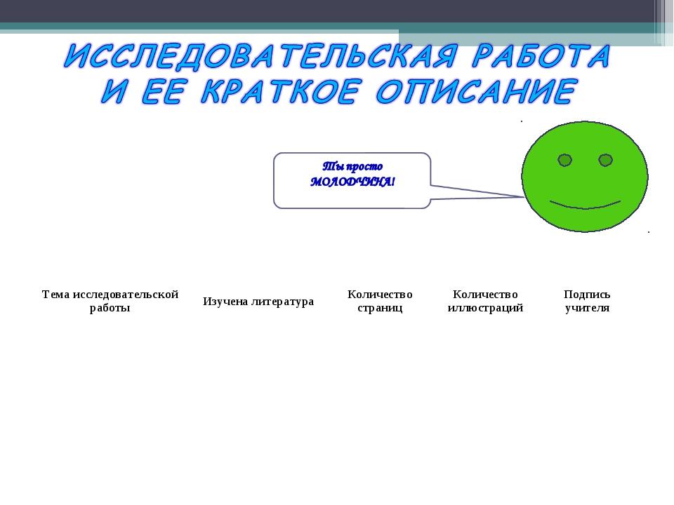 Тема исследовательской работыИзучена литератураКоличество страницКоличест...