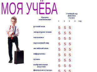 Предмет наименованиеУчебный год 2010/2011 3 класс 1 234год русский