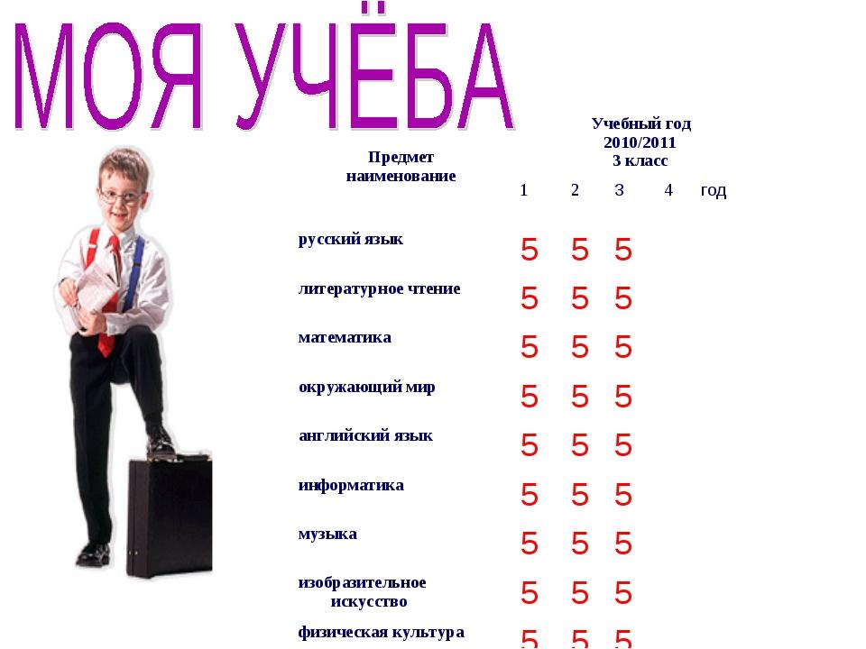 Предмет наименованиеУчебный год 2010/2011 3 класс 1 234год русский...