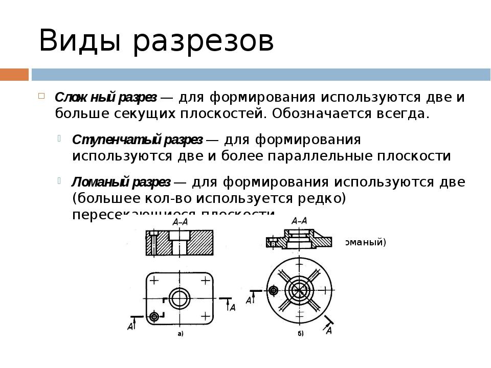 Виды разрезов Сложный разрез— для формирования используются две и больше сек...