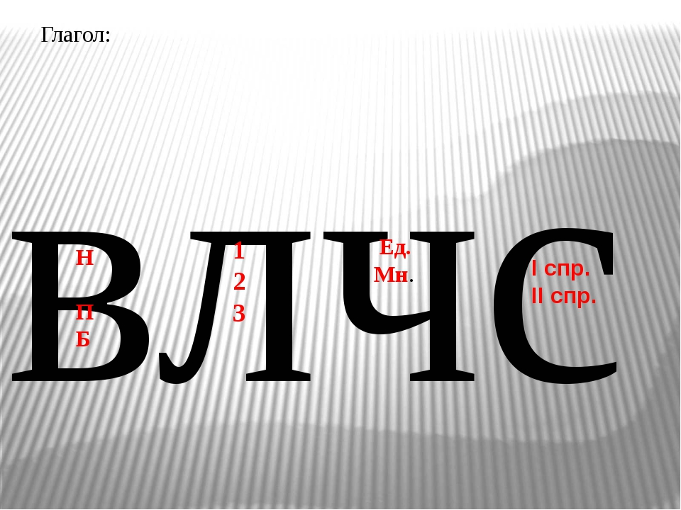 Глагол: влчс Н П Б 1 2 3 Ед. Мн. I спр. II спр.