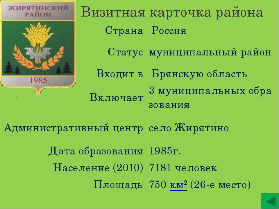 История формирование района 1.Впервые он был образован 17 июня 1929 года. Лик...
