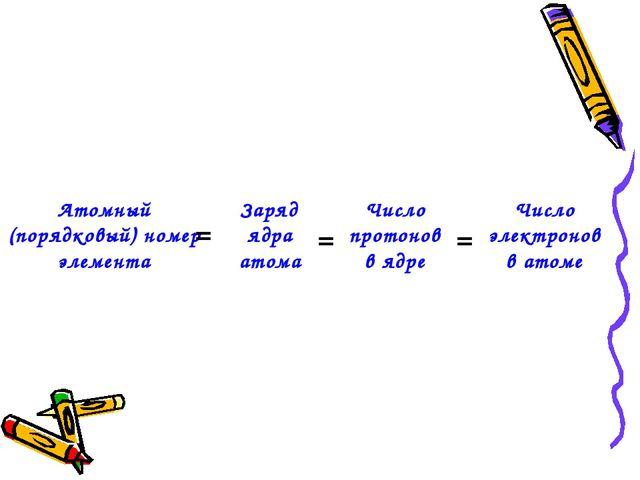 Заряд ядра атома Атомный (порядковый) номер элемента Число электронов в атоме...