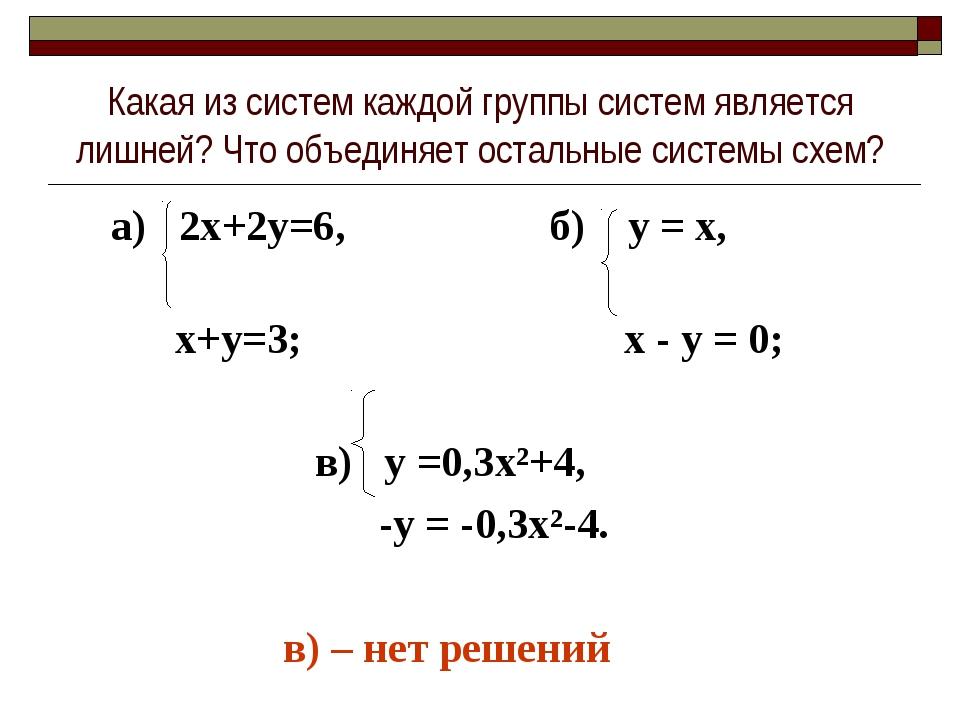 Какая из систем каждой группы систем является лишней? Что объединяет остальны...
