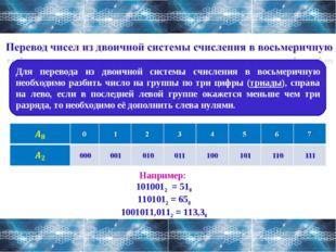 Для перевода из двоичной системы счисления в восьмеричную необходимо разбить