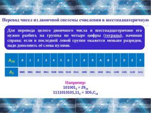 Для перевода целого двоичного числа в шестнадцатеричное его нужно разбить на