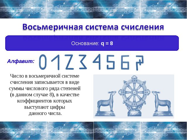 Основание: q = 8 Алфавит: Число в восьмеричной системе счисления записывается...