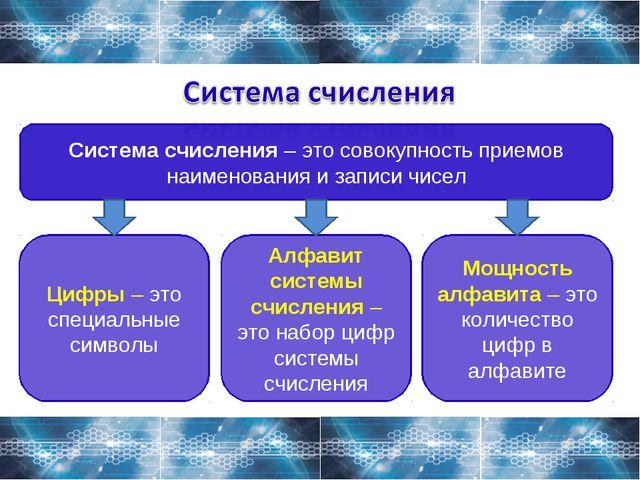 Система счисления – это совокупность приемов наименования и записи чисел Цифр...