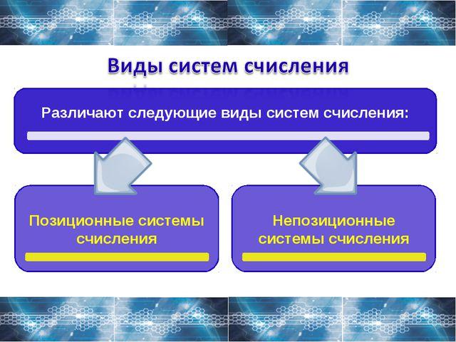 Различают следующие виды систем счисления: Позиционные системы счисления Непо...