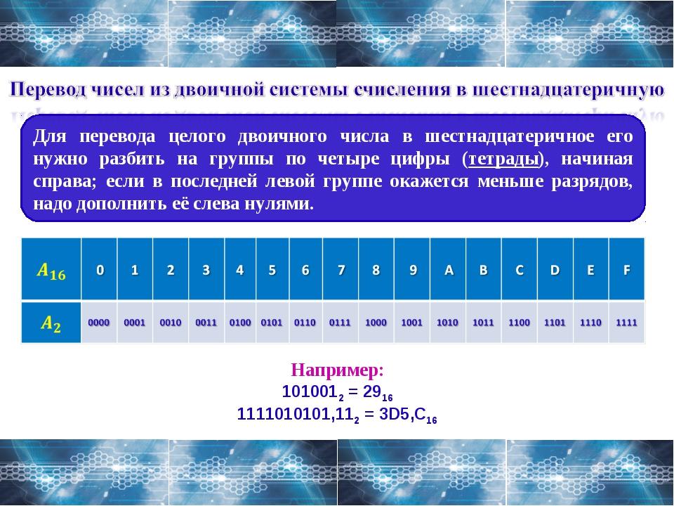 Для перевода целого двоичного числа в шестнадцатеричное его нужно разбить на...
