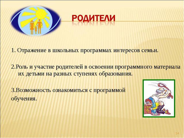 1. Отражение в школьных программах интересов семьи.  2.Роль и участие роди...
