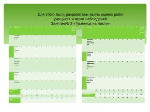 Для этого были разработаны карты оценок работ учащихся и карта наблюдений. За