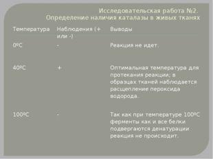 Исследовательская работа №2. Определение наличия каталазы в живых тканях Темп