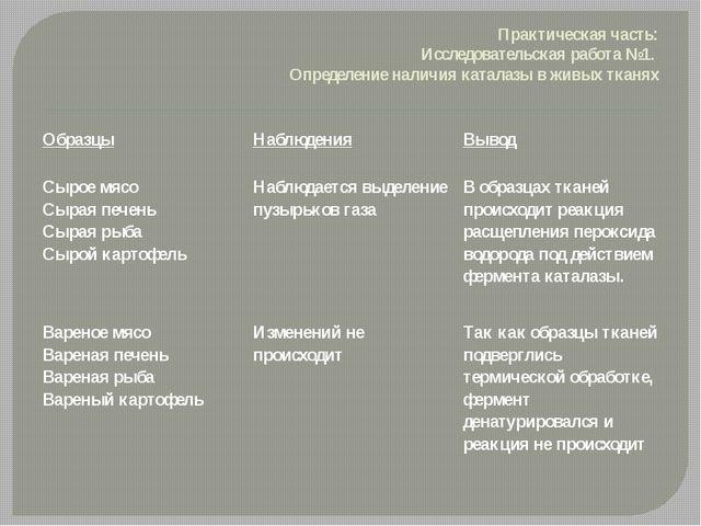 Практическая часть: Исследовательская работа №1. Определение наличия каталазы...