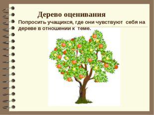Дерево оценивания Попросить учащихся, где они чувствуют себя на дереве в отно