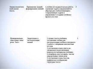 Лингвостилистический анализ текста.Применение знаний, формирование умений1.